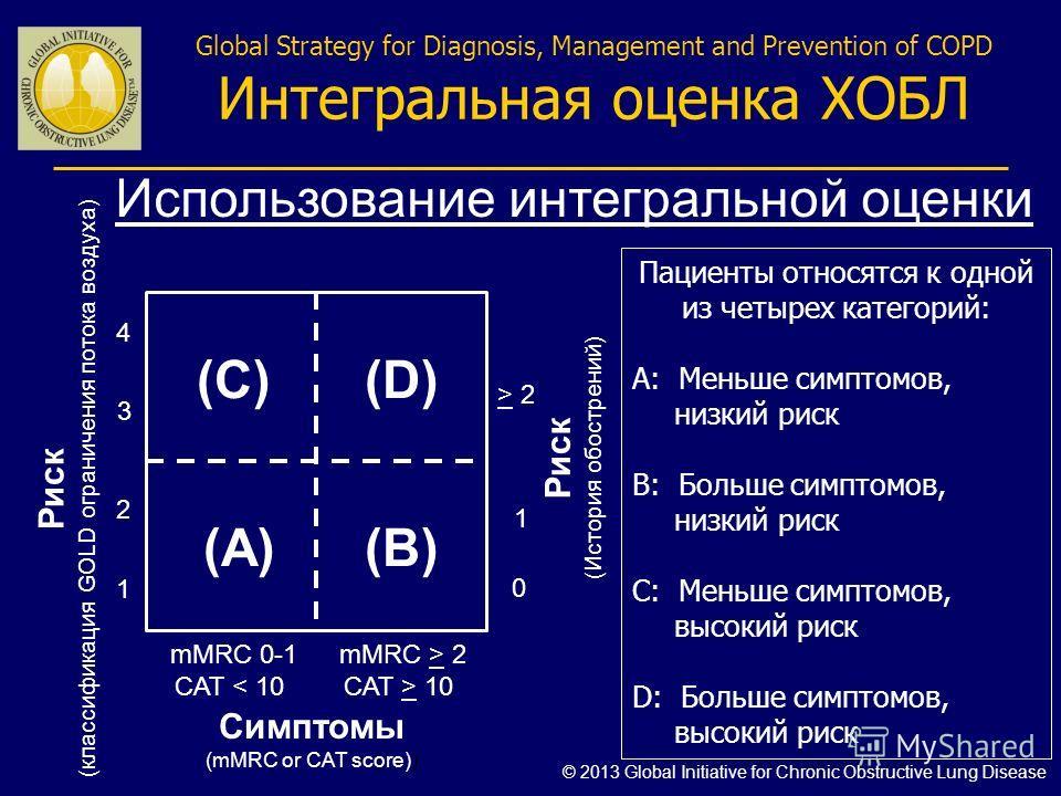 Классификация результатов опросников